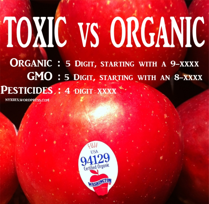 Know Your Food : Toxic vs Organic